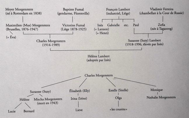 COSTERMANS_Genealogie